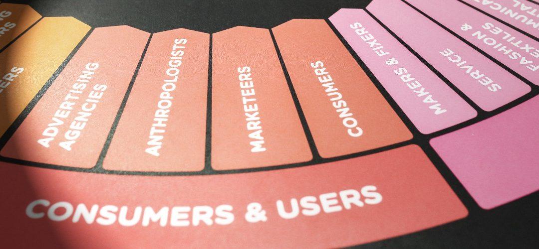 Personalmarketing = Employer Branding?